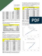 Informe Lab 2. Fuerza Hidrostática sobre una superficie sumergida.docx