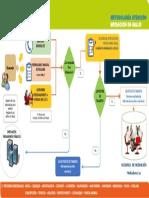 Flujograma-atención-público-para-Web_version-2018