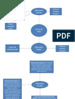 teoria defallas  diagrama.pptx