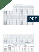 Datos Técnicos molino de bolas.docx