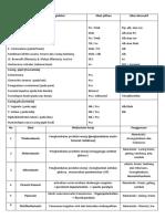 anthelmintic dan antimalaria.docx