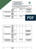 1.2.3.1. hasil evaluasi tentang akses terhadap petugas yang melayani program.docx