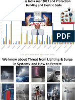 Lightning and Surge Protection -National Building and Electrical Code