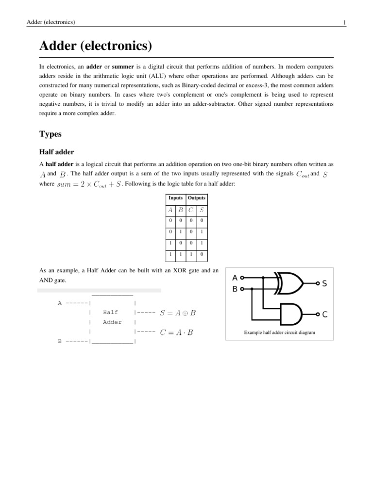Adders Theory Of Computation Computer Architecture Logic Diagram Half Adder