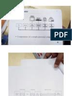 DKG notes(1)