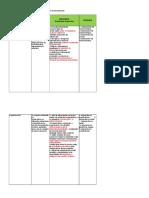 Matriz de Comunicacion 1º Sec. (1)