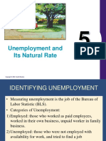 Chapter 6 - Unemployment