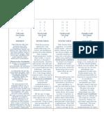 Tabela de Significado Dos Odu