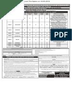 PPSC  Advt 15-2018-10-05 -2018