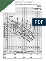 WDM 5FL16A-1150RPM