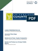 Alexander Pérez Rojas_2.5 Cuadro Comparativo