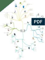 Alexander Pérez Rojas_2.2. Mapa Mental