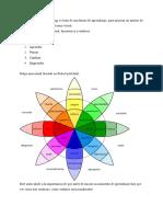 INNOVACIÓN TEORIA.pdf