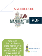 290004309 Los Medibles de La Manufactura Esbelta