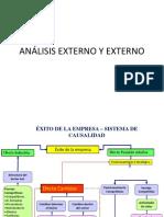 Analsis Externo e Interno