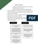 Resumen de empresas comerciales.docx
