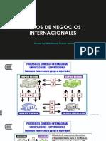 Casos de Negocios Internacionales 2018