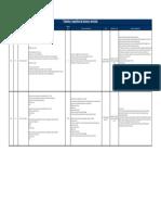 Tramites y Requisitos de Acceso a Servicios Permisos de Circulacion 2016