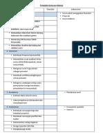 Checklist Kerja Kepanitiaan
