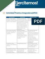 API Modulo 2 Sociologia
