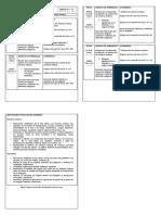 Planificación Semanal Bitácora (1-4) 7mo basico matematica