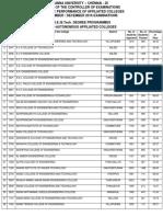 academic_performance nov dec 2016.pdf