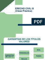 DERECHO CIVIL X (GARANTÍAS) -GARANTÍAS DE LOS TÍTULOS VALORES(1)