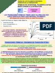Efectos Temperatura Transicion Vitrea.pdf