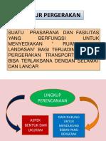 Kuliah Daster 2012(Jalur Pergerakan)