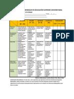 Rúbricas 2018-EAESU.pdf