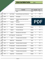 Informe de Tareas Pendientes Al 06-11-17 - Taller