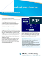 Testosterone and Androgens in Women