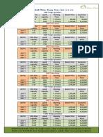 Solar Pump 1-15 HP Price