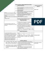 22.-analisis  de riesgos a que estan expuesto los trabajadores por cada puesto de trabajo  para observacion y uso de proteccion personal (2).docx