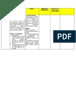 Matriz de Resumen Paradigmas de La Comunicacion11