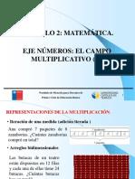 Campo multiplicativo (1).pdf