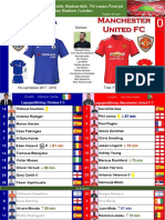 FAcup 180520 Final Chelsea - Manchester United 1-0