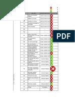 Lista de Peligros y Evaluacion de Riesgos
