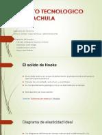 Solidos de Hooke
