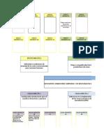 Diplomado_Formulación_AGROMUNDO (2).xlsx