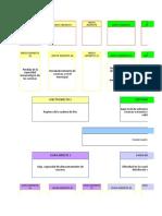 Diplomado_Formulación_Pytos avance 1 (2) (1).xls