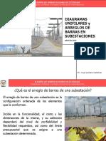 Curso Diseño de Subestaciones-Tema Diagramas Unifilares y Arreglos de Barras en Subestaciones