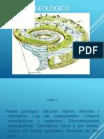 Tema 4 Tiempo Geológico