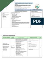 PROGRAMACIÓN DEL MODULO DE Taller de Modelamiento de Software_2016-I.docx