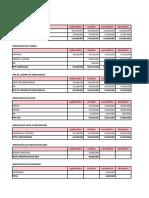 Empresa ABCD, Presupuesto.