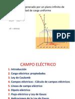 Campo Eléctrico Diapositivas3
