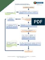 flujograma_c.pdf