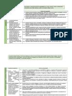 Perfil de Egreso Del Estudiante de Formación Docente
