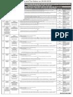 PPSC  Advt 14-2018-07-05 -2018