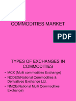 Commodities Market